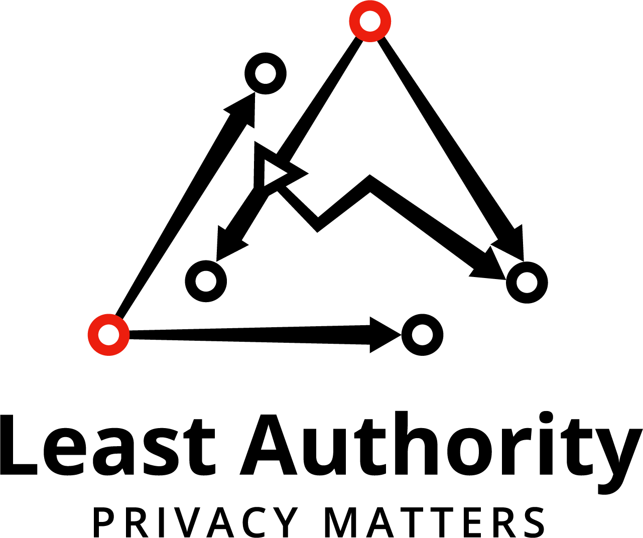Least Authority